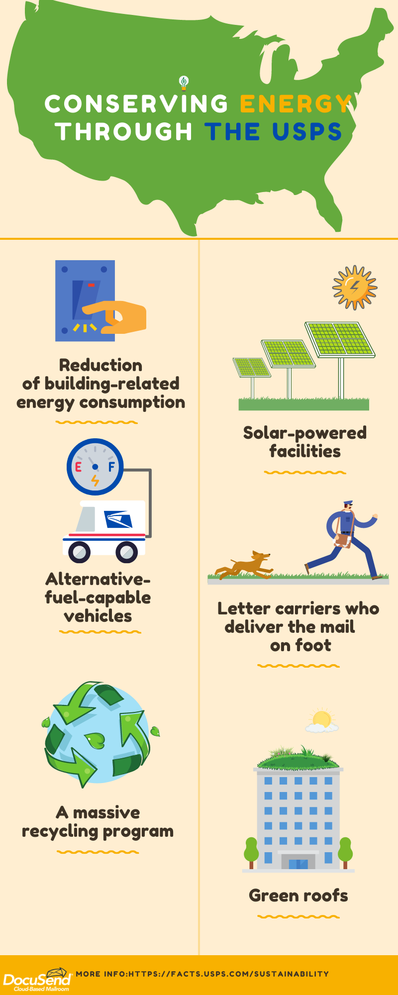 Conserving Energy through the USPS