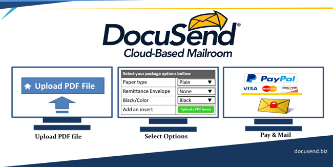 DocuSend Printing and Mailing Process